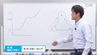 1管学 サンプル動画